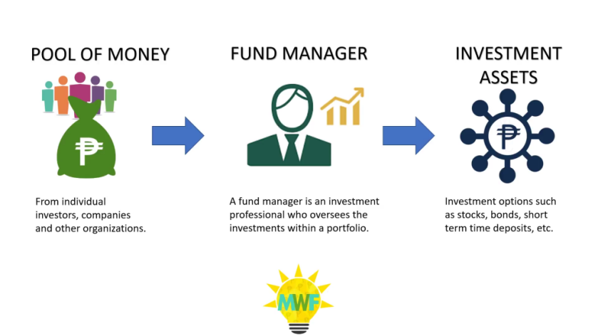 How I Make Money From Unit Trusts The Money Engineer